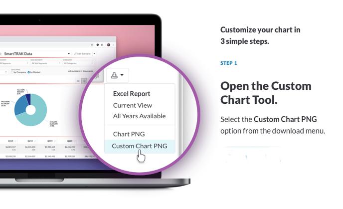 Custom Chart 1 - FD Crop